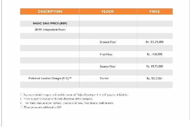 price of 2 bhk sunny urban homes kharar